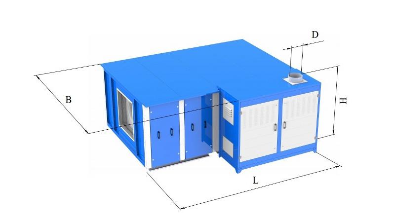 Воздухонагреватели, рекуператоры, теплоутилизаторы