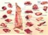 В 2011 году США укрепляет свои позиции в качестве одного из ключевых поставщиков мяса на российский рынок