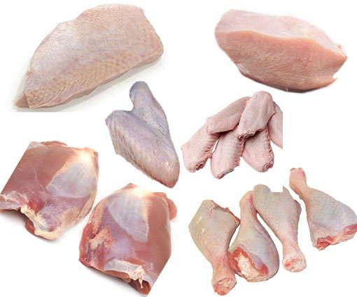 Мясо индюшек оптом