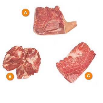 Мясо-оптом со склада в СПБ   c  22  мая  2015 г.