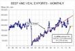 Трейдеры представили перспективы фьючерса КРС на бирже