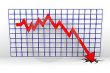 Счетная палата заявила о неэффективности особых экономических зон