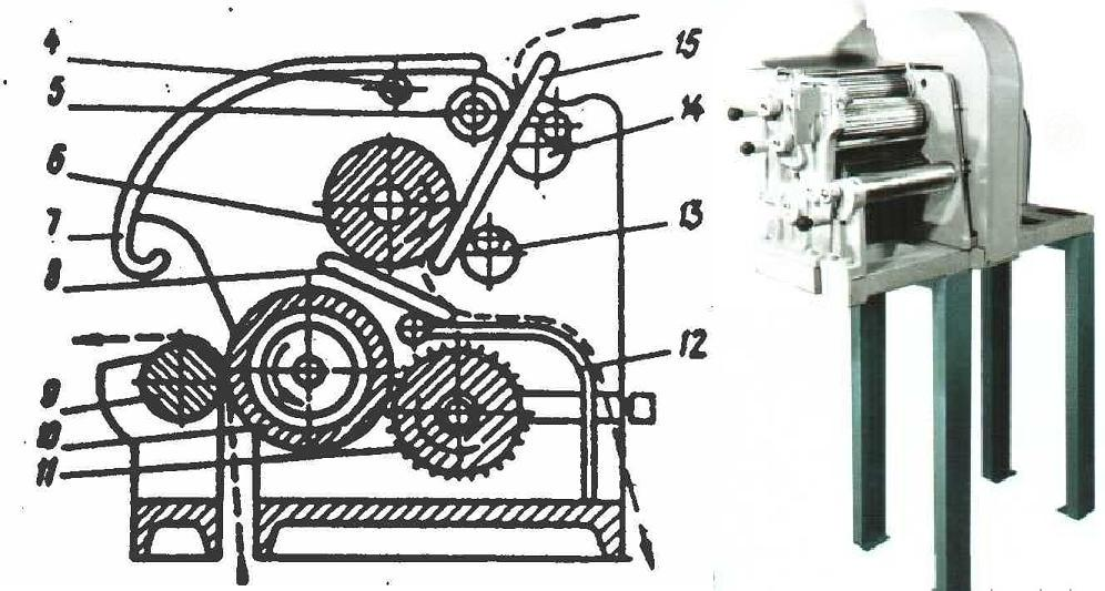 ФОК машина для обработки кишок